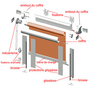 composition du store rollobox